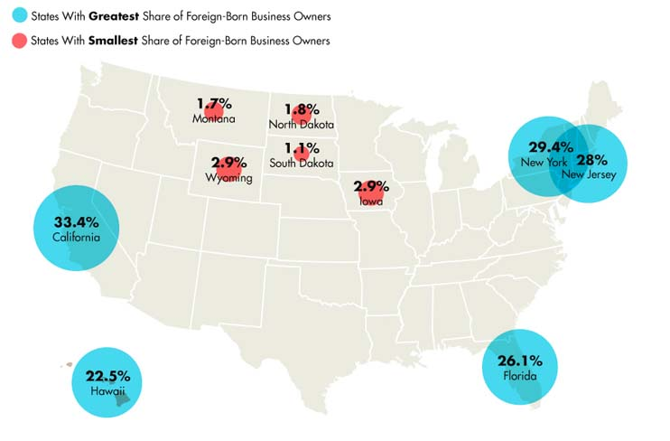 How States Fare for Immigrants Business Owners