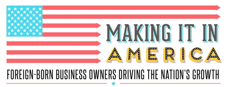 Making it in America: Foreign-Born Business Owners Driving Nation's Growth